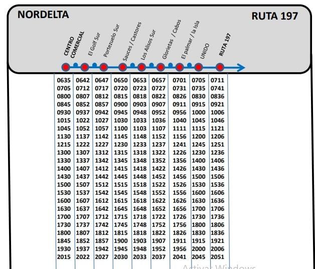 recorrido-marygo-nordelta-2