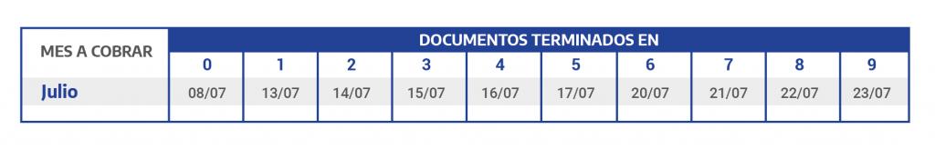 3 Calendario De Pagos Prensa AsignaciÓn Universal Por Hijo Y AsignaciÓn Familiar Por Hijo