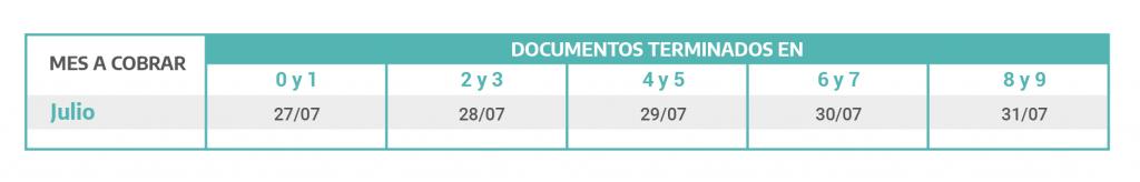 9 Calendario De Pagos Prensa Desempleo