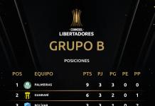 Grupo Tigre Libertadores