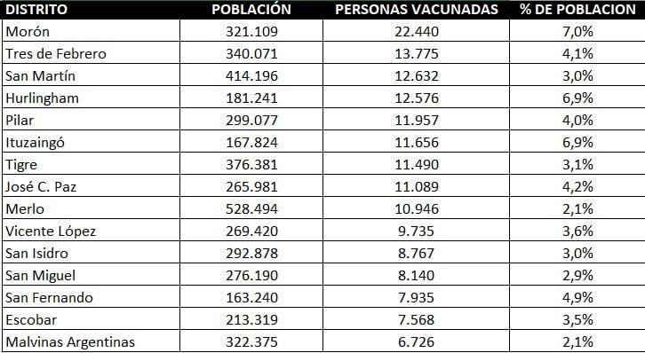 cuadro vacunados municipios 16 marzo